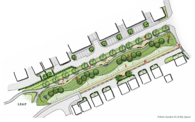 ORCHARD GROVE SETS GREEN GOALS WITH PLANS SUBMITTED FOR FIRST GARDEN PARK